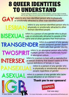 Pretty good basic info, though a lot of blanket statements that can be proved inaccurate. It's probably worth the time to do more in-depth research on these terms and topics.
