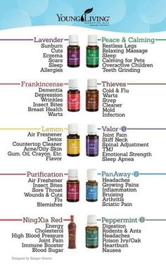 There are SO many fantastic uses for Young Living Essential Oils! by jennifer.zernia