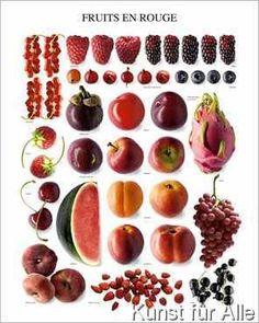 Atelier Nouvelles Images - Rote Früchte