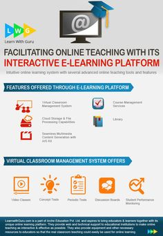 LearnwithGuru Facilitating Online Teaching with its Interactive E-learning Platform