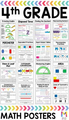 This math anchor chart set has it all! If you are 4th grade math teacher you will love how these anchor charts help your students learn important math concepts like elapsed time, measuring angles, lines of symetry, and how to find area and perimiter. They fit perfectly in an interactive math journal and are a huge time saver!