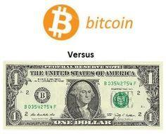 Bitcoin chart price