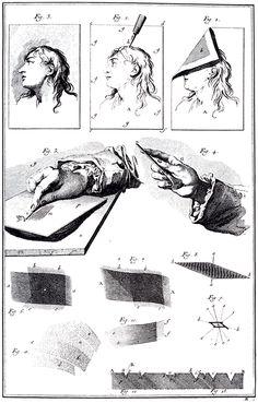 La technique de gravure. Illustration de l'Encyclopédie.