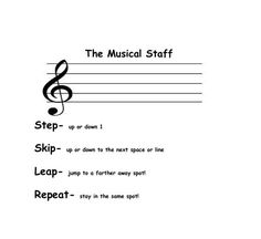 The Sharp Music Teacher: Simon Says: Step, Skip, Leap, Repeat!   Really good for beginning piano students