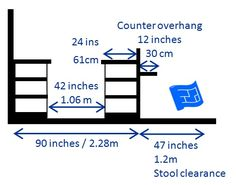 Kitchen dimensions minimum clearance for units opposite a table
