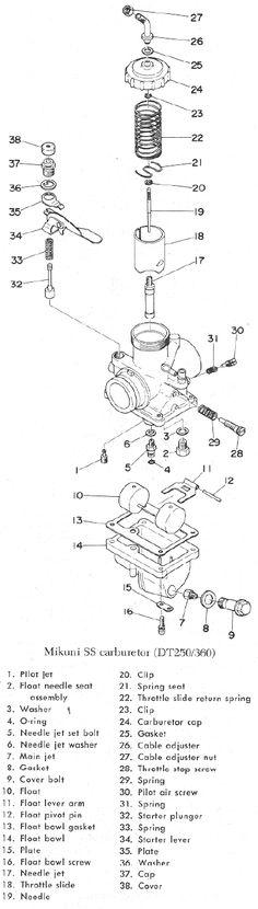dt250_dt360_carburetor.gif 386×1359 pixels