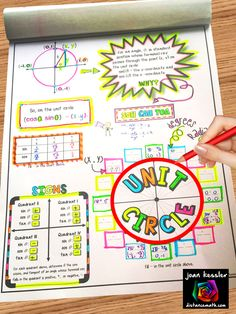 Doodle Notes for the Unit Circle. Great learning and fun. Doodling reinforces the concepts and topic so students retain the concepts.