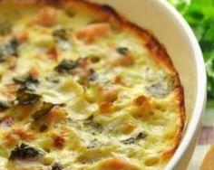 Courgette, poulet et jambon gratinés : http://www.fourchette-et-bikini.fr/recettes/recettes-minceur/courgettes-poulet-et-jambon-gratins.html