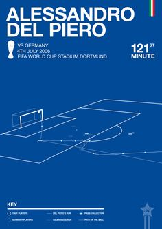 Minimal posters showcase iconic World Cup moments