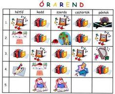 ÓRAREND Nursery Paintings, Class Schedule, School Decorations, Elementary Schools, Children, Kids, Homeschool, Playing Cards, Classroom
