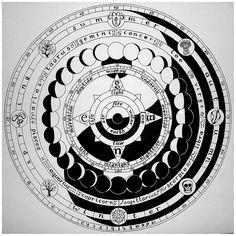 'Pagan Mandala' by Occult Symbols, Magic Symbols, Symbols And Meanings, Moon Mandala, Mandala Art, Sacred Geometry Art, Magic Circle, Psychedelic Art, Book Of Shadows