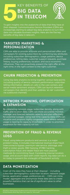 5 key benefits of bi