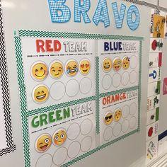 Loving the new bravo system! Thanks to @loveandlearninginfifth and #teacherspayteachers #iteachfourth #teachersofinstagram