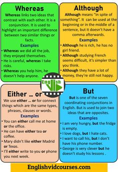 Teaching English Grammar, English Language Learning, English Writing, English Study, Learning Spanish, Good Vocabulary Words, Grammar And Vocabulary, Grammar Rules, Vocabulary Games