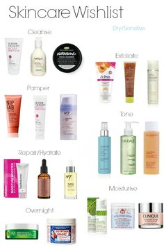 kate emma loves.: Skincare Wishlist