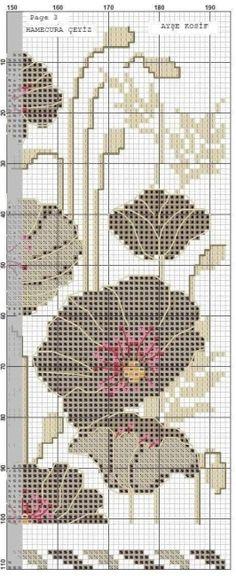 Geri Dönüşüm Projeleri Cross Stitch Borders, Cross Stitch Rose, Cross Stitch Flowers, Chain Stitch, Cross Stitching, Cross Stitch Patterns, Christmas Embroidery Patterns, Embroidery Patterns Free, Baby Knitting Patterns