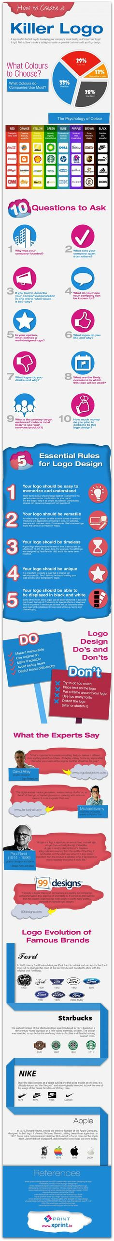 #Infographic: How to create the perfect logo