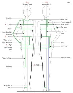 pattern for your body - Google Search