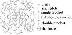 square lacy crochet diagram  | Crochet Stitch Diagrams for Non-motif Garments – Crochet Me Blog
