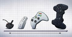 The Evolution Of Wireless Game Controllers Computer Video Games, Gaming Computer, Evolution Of Video Games, Video Game Industry, Film Industry, Playstation Consoles, Modern Games, Shooting Games, Game Item