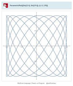 ParametricPlot[{Sin[13t],Sin[19t]},{t,0,2 Pi}]