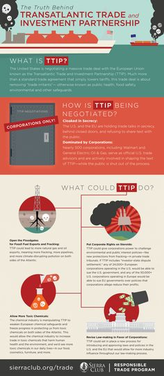 Transatlantic Trade and Investment Partnership | Sierra Club