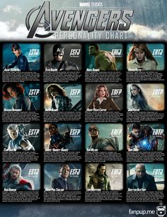 The Avengers MBTI Personality Chart ENTP, so apparently I'm Tony Stark. I think I can live with that. Films Marvel, Marvel Dc Comics, Myers Briggs Personalities, Myers Briggs Personality Types, Personalidad Infj, Personality Chart, Personality Descriptions, Capricorn Personality, Personality Profile
