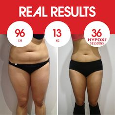 The HYPOXI-Method combines low impact exercise with advanced technology to help your body burn that stubborn cellulite in the areas you want