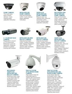 Types of Security Cameras – XS Applied Technologies Inc. Arten von Überwachungskameras – XS Applied Technologies Inc. Wireless Home Security Systems, Security Camera System, Security Cameras For Home, Safety And Security, Security Tips, House Security, Security Service, Home Security Alarm, Security Products