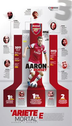 Morgan. GRAPHIC. There is a lot of information on this page, but no story, which is nice because the stats are quick and easy to read. We could use this for an individual or team at the end of their season to show the highlights.