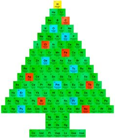 Download or Print a Holiday Periodic Table: Chemis-tree Christmas Periodic Table