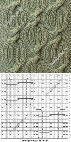 Free Knitting Pattern for Outlandish Vest in 4 Sizes – Sport Baby Knitting Patterns, Knitting Stiches, Cable Knitting, Knitting Charts, Easy Knitting, Knitting Designs, Knitting Socks, Crochet Stitches, Stitch Patterns