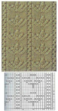 - Best Picture For lochmuster sitricken anleitung For Your Taste You are loo Lace Knitting Stitches, Lace Knitting Patterns, Knitting Charts, Lace Patterns, Easy Knitting, Stitch Patterns, Knit Basket, Crochet Yarn, Knitting Projects