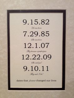 Framed & Matted Custom Date Art Print Personalized by mrswhyknot, $32.99