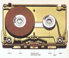 Cassette tape infographic