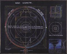Wave Geometry  Walter Russel / Sacred Geometry <3