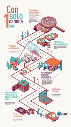 Infographic on Behance: