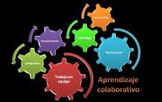 Los elementos del aprendizaje colaborativo son como los engranes de una maquinaria que deben moverse adecuadamente para que funcione.