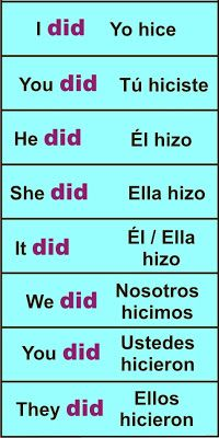 Verbo TO DO – Hacer