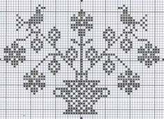 001 - Hahaha! Here is the FREE pattern for the birds in tree, (red and green).