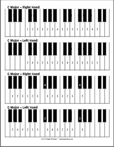 Free Piano Scale Fingerings Diagram - Major Keys