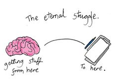 Brain on Paper from HabitHacker.com   The Eternal Struggle: Getting Stuff from here ... to here.