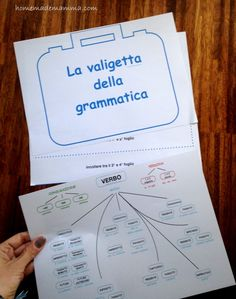 costruire valigetta grammatica Italian Lessons, English Lessons, English Class, Italian Grammar, School Tomorrow, Study Methods, Learning Italian, School Hacks, School Tips