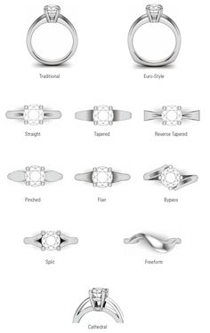 This diagram of different band styles of rings. Good Reference for writing Jewellry Product Descriptions.