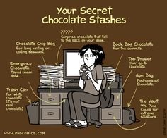 PHD Comics: Your Secret Chocolate Stashes (by Jorge Cham, Chocolate Humor, Chocolate Sayings, Chocolate Chocolate, Phd Humor, Phd Comics, Phd Student, Get Educated, Fiction Writing, School Humor