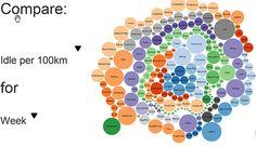 Converting Big Data into Relevant Fleet Management Information - Geotab Blog