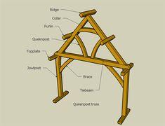 Timber frame construction.