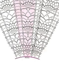 Fabulous Crochet a Little Black Crochet Dress Ideas. Fabulously Georgeous Crochet a Little Black Crochet Dress Ideas. Diy Crochet Cardigan, Crochet Skirt Pattern, Black Crochet Dress, Crochet Skirts, Crochet Motifs, Crochet Collar, Crochet Diagram, Crochet Chart, Crochet Clothes