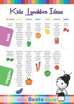 Fruit and Vegetable Kids Bento Lunchbox Ideas Printable