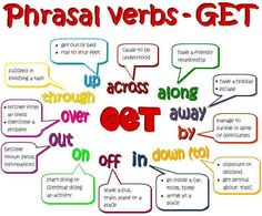 phrasal verb for business English with images to share Better English, English Time, English Verbs, Learn English Grammar, English Phrases, English Fun, English Study, English Lessons, Teaching English
